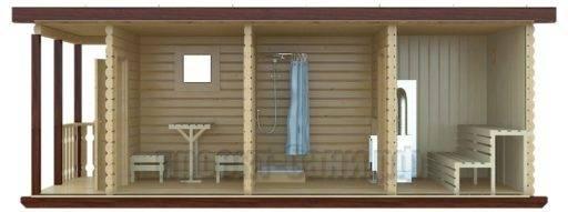 Комплектация готовой бани